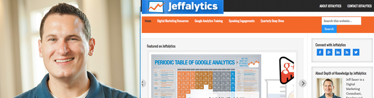 Google Analytics Counsel for Bloggers from #MNBlogCon Speaker Jeff Sauer